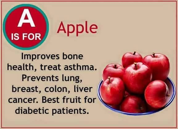 Health Benefits of Fruits and Vegetables – A to Z  Part 1